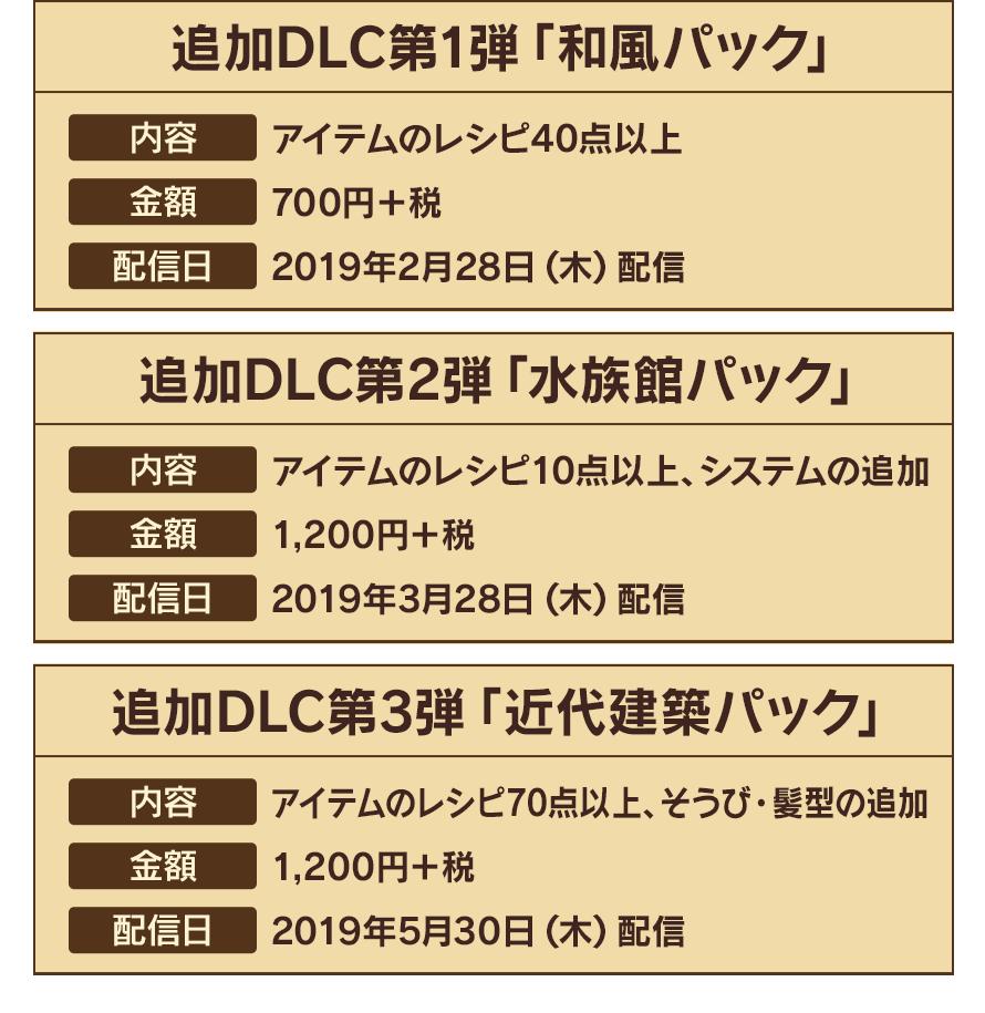 追加DLC第1弾「和風パック」 追加DLC第2弾「水族館パック」 追加DLC第3弾「近代建築パック」