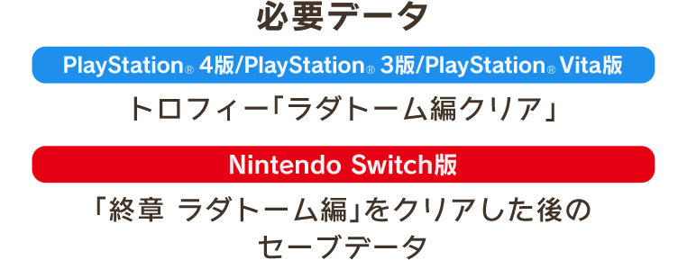 必要データ PlayStation®4版/PlayStation®3版/PlayStation®Vita版:トロフィー「ラダトーム編クリア」 Nintendo Switch版:「終章 ラダトーム編」をクリアした後のセーブデータ