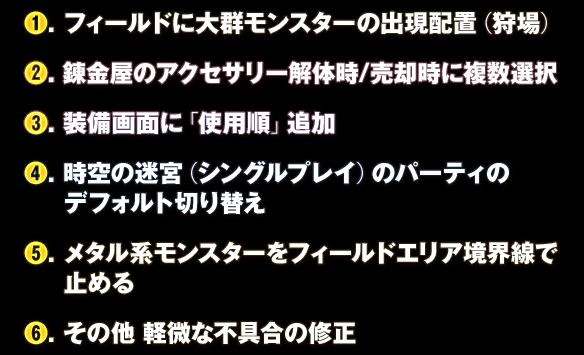 (1). フィールドに大群モンスターの出現配置(狩場) (2). 錬金屋のアクセサリー解体時/売却時に複数選択 (3). 装備画面に「使用順」追加 (4). 時空の迷宮(シングルプレイ)のパーティのデフォルト切り替え (5). メタル系モンスターをフィールドエリア境界線で止める (6). その他 軽微な不具合の修正
