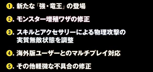 (1). 新たな「強・竜王」の登場 (2). モンスター増殖ワザの修正 (3). スキルとアクセサリーによる物理攻撃の実質無敵状態を調整 (4). 海外版ユーザーとのマルチプレイ対応 (5). その他軽微な不具合の修正